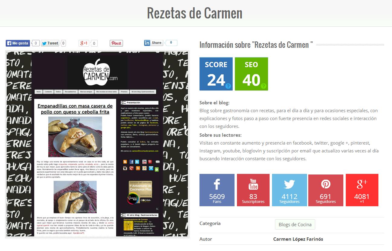 REZETAS-DE-CARMEN-BLOGS-DE-COCINA-GASTRONOMIA-COOBIS