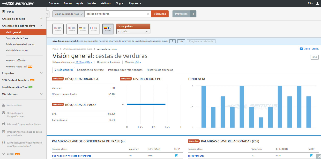 herramientas para encontrar keywords: SEMrush