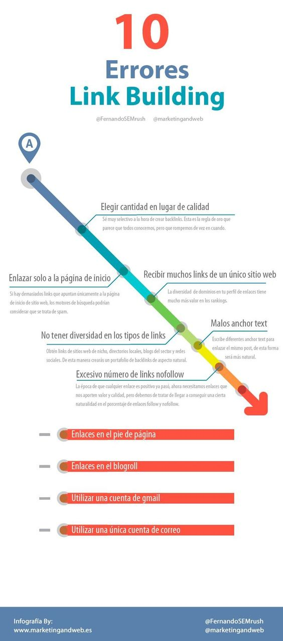 10 errores de link building