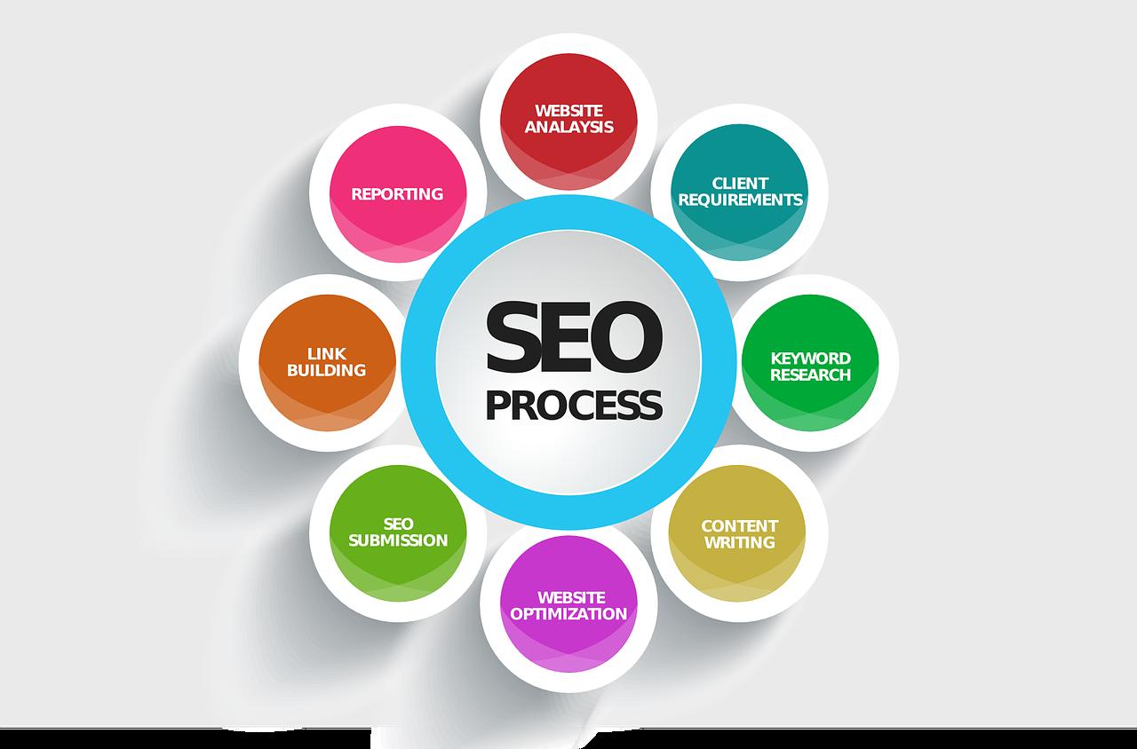 link building en el proceso SEO