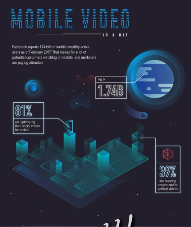 generar contenido en vídeo