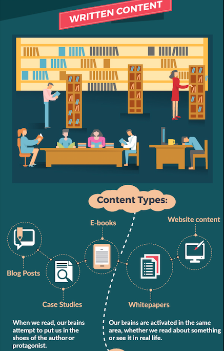 crear contenido