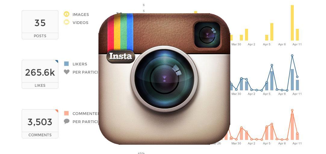 métricas para Instagram