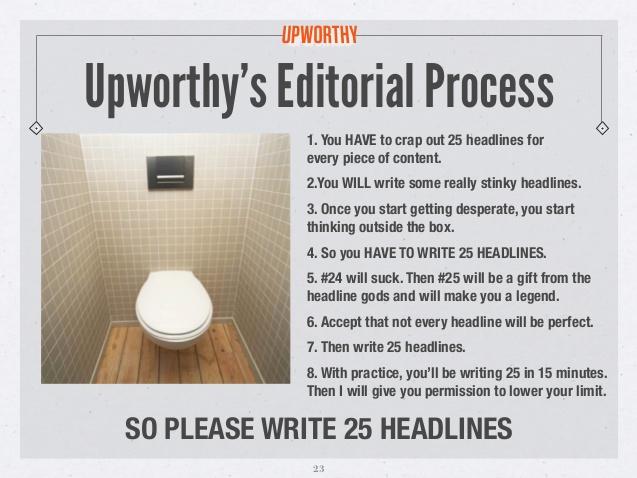 proceso de crear titulares de Upworthy