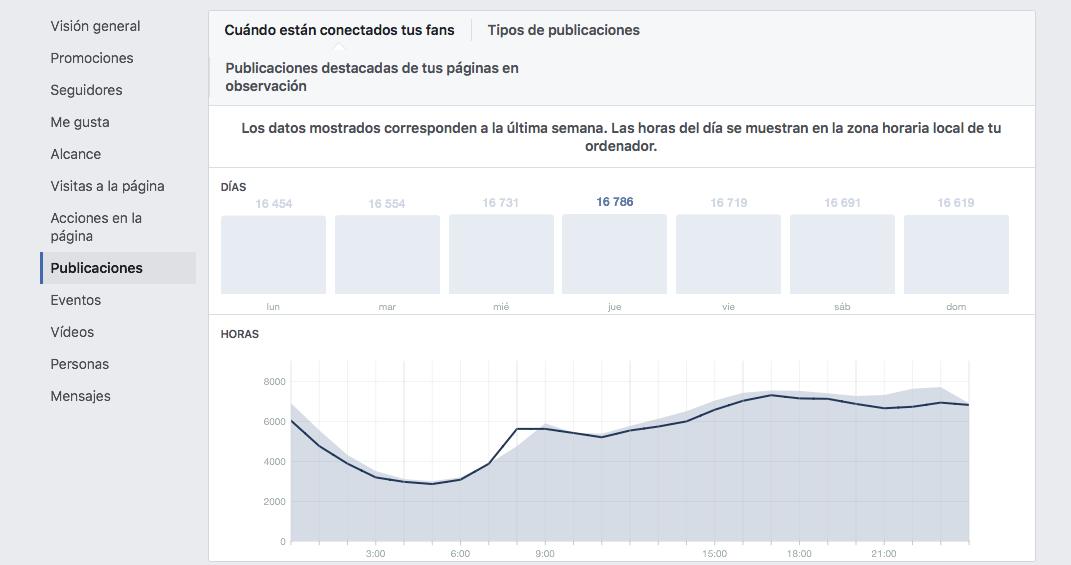 análisis de acciones en social media