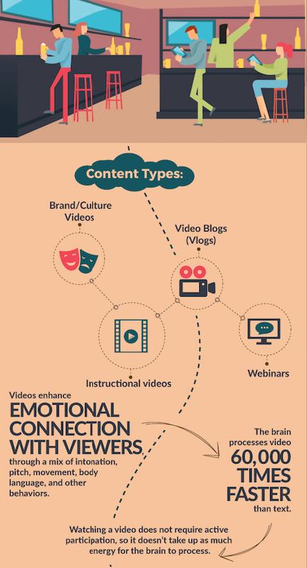 estadísticas sobre marketing de contenidos