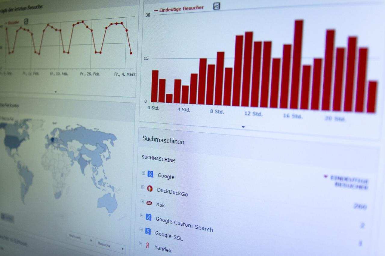 recursos imprescindibles para bloggers: analítica web