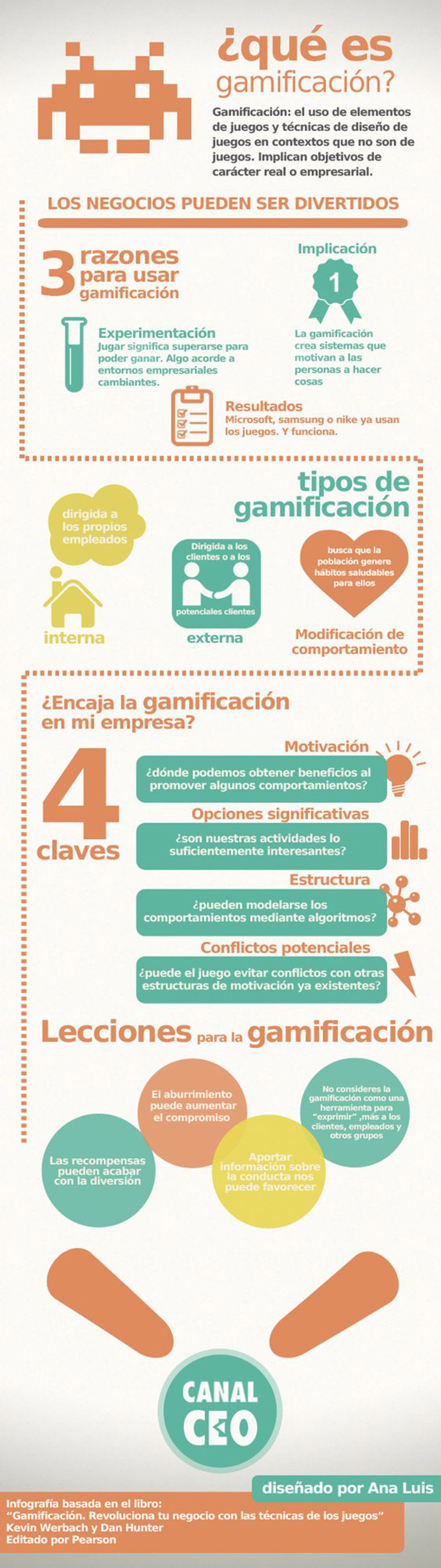 gamificacion-en-el-marketing-digital