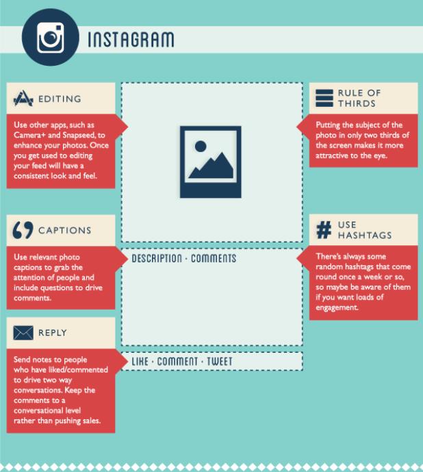 social network posts