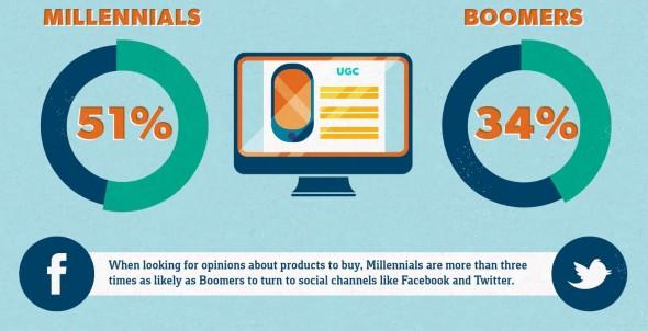 diferencia entre la generación z y millennial