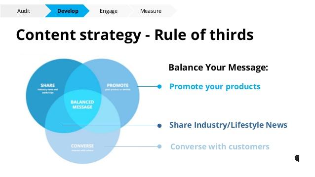 la regla de los tercios en marketing de contenidos