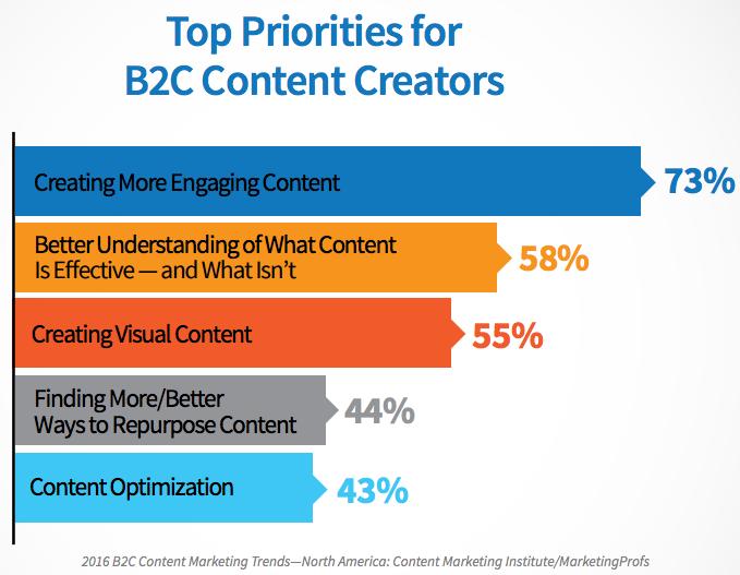 ilustraciones propias en content marketing