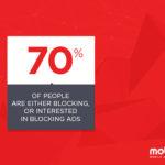 10 retos de adblocks