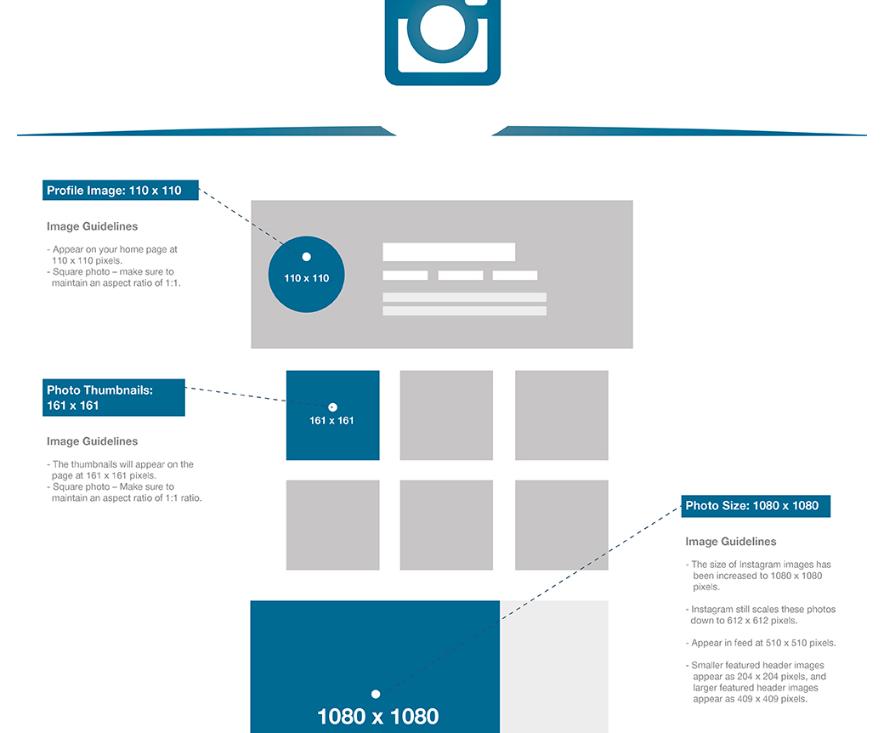 formatos de imagen para redes sociales
