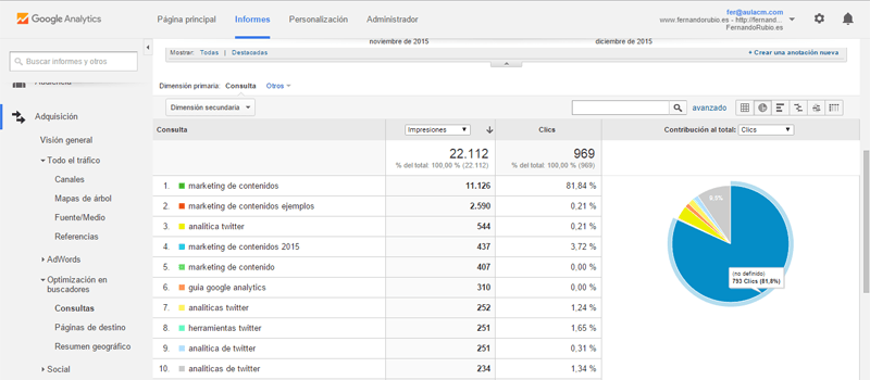informe-optimizacion-en-buscadores-google-analytics-SEO