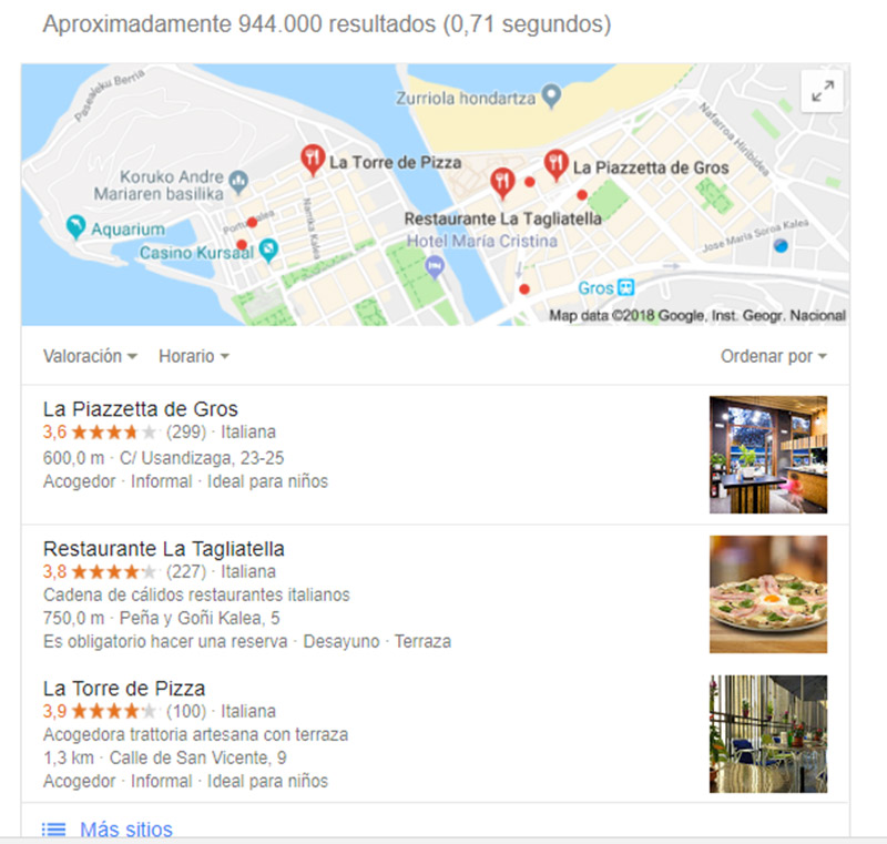 Ejemplo de restaurante italiano