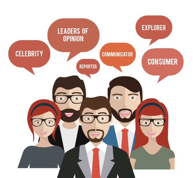 Come trovare l'influencer adeguato