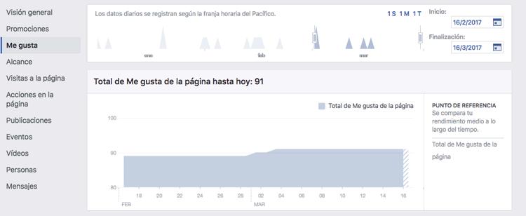 estadisticas-facebook-2