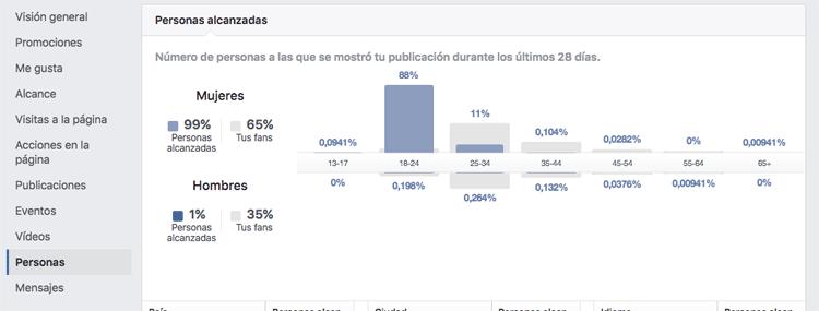 estadisticas-facebook-7