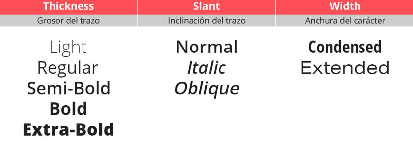 Google Fonts estilo