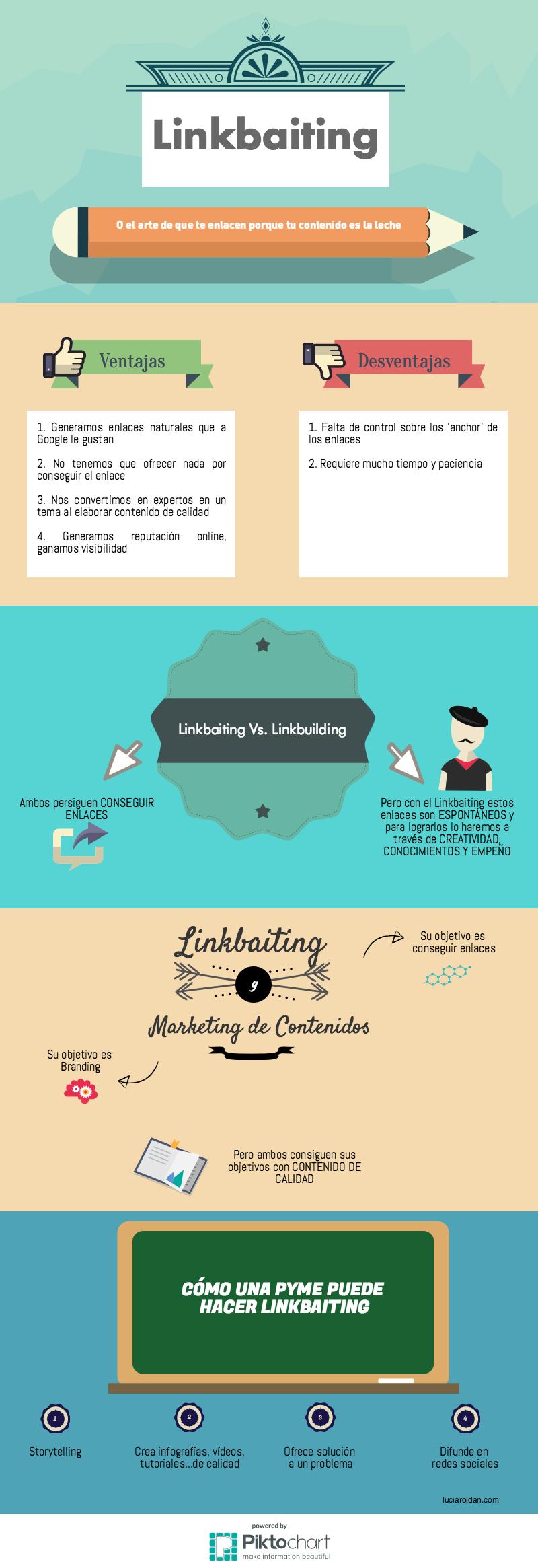 infografia-linkbaiting