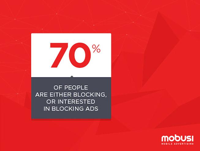 ad blockers ventajas del influencer marketing