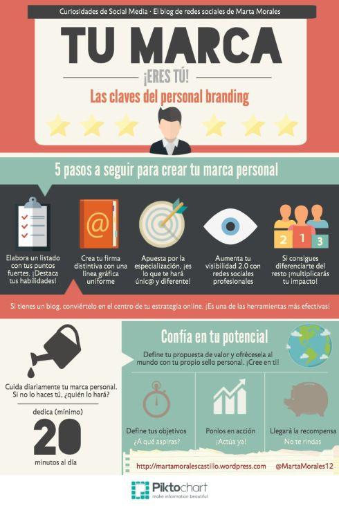 mejorar el branding de una marca con acciones con influencers