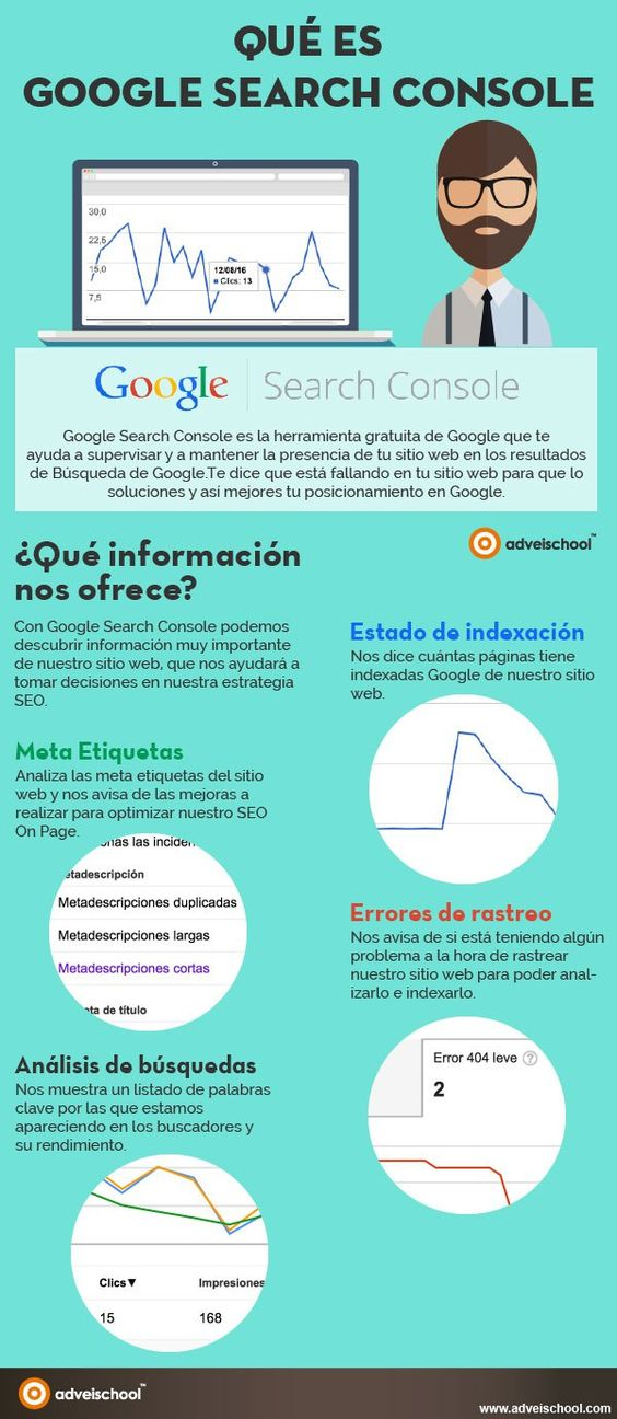 Knowledge Graph de Google search console
