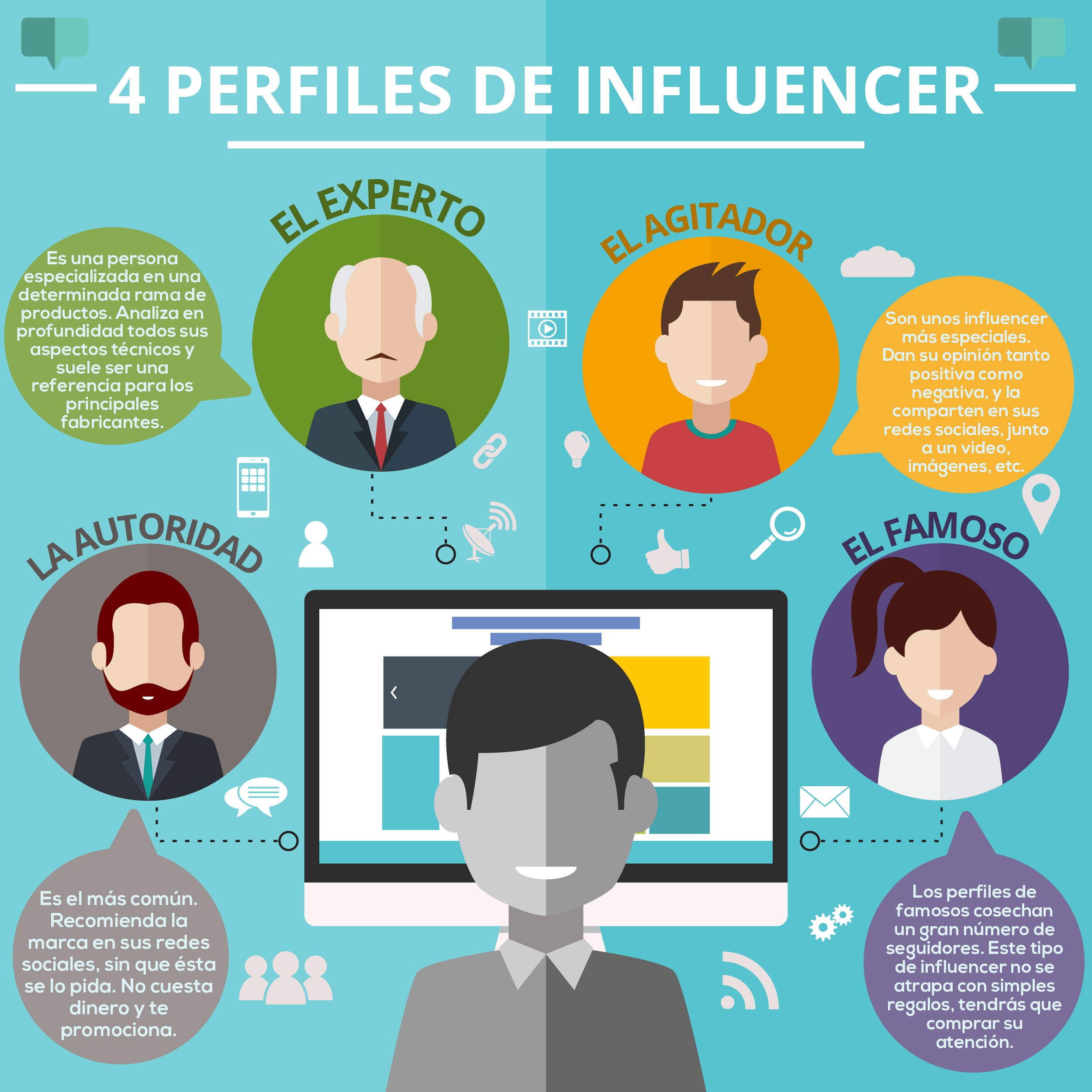 Perfiles de influencers para email marketing y blogs