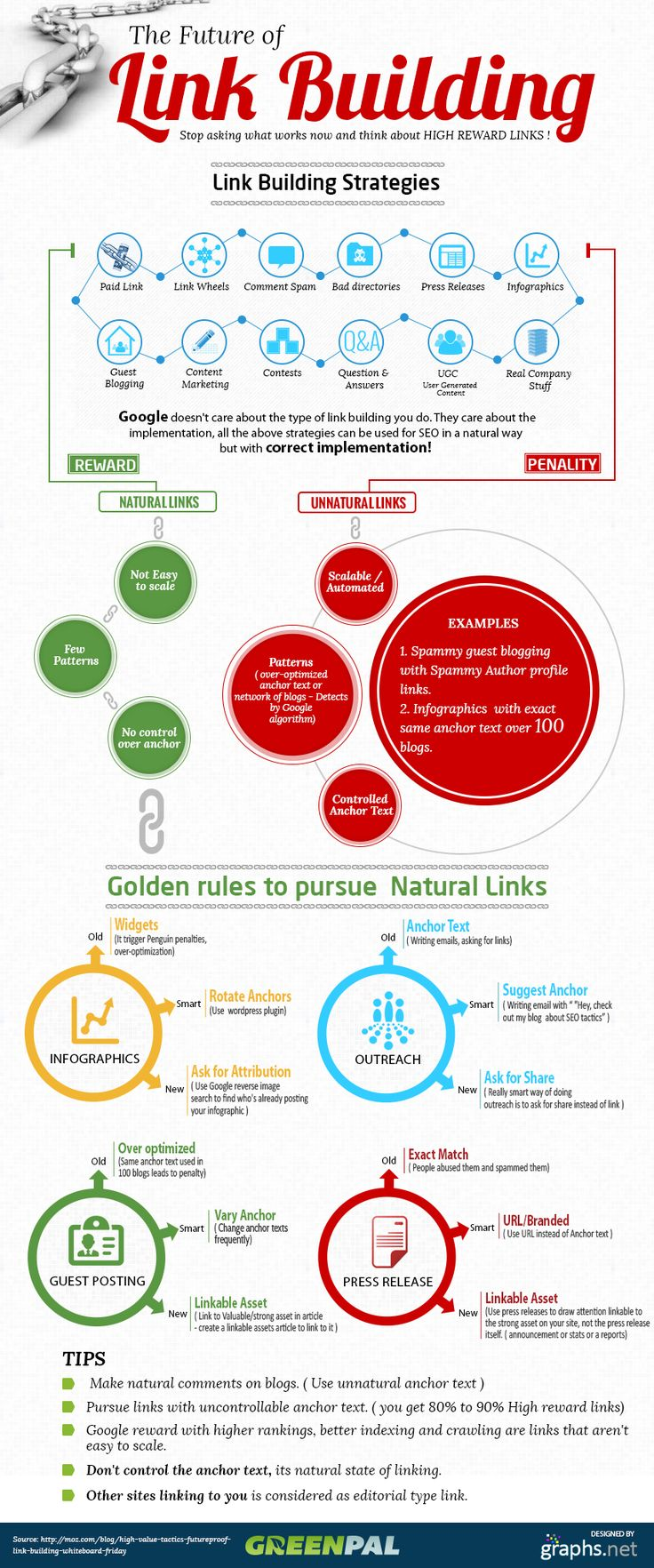 las mejores estrategias de link building