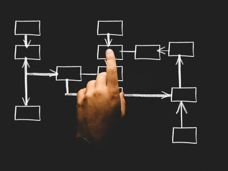 estructura de enlaces de calidad