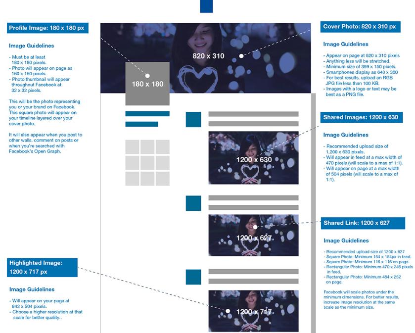 formato de imagen en redes sociales content marketing coobis