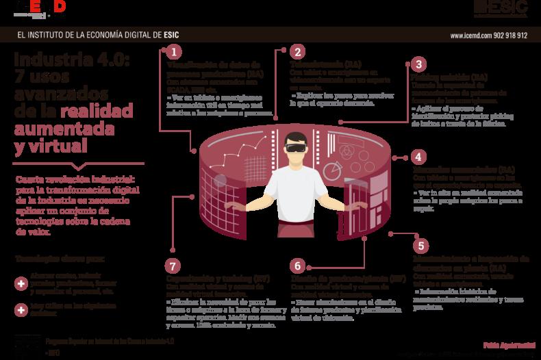 Contenidos que dan vida a la marca: realidad virtual