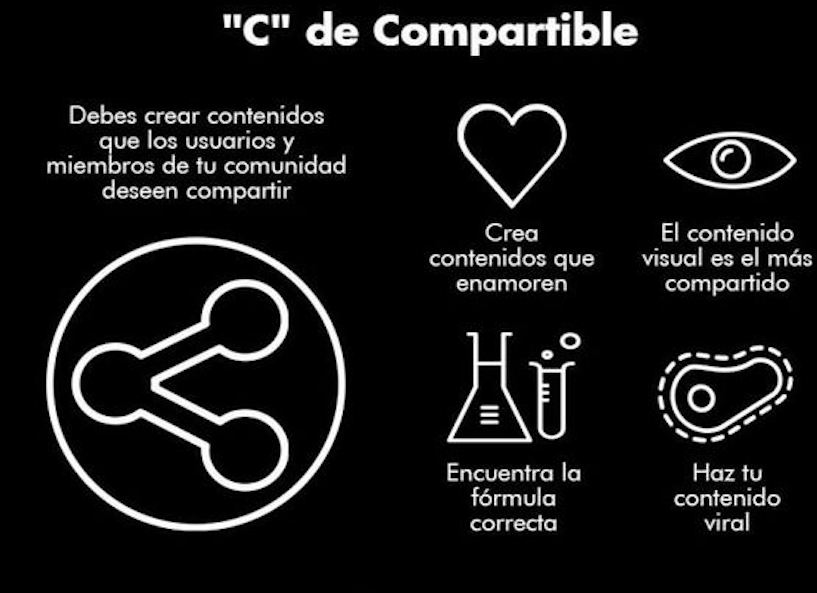 compatible las 7C del marketing de contenidos