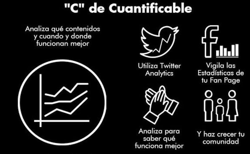 cuantificable las 7C del marketing de contenidos