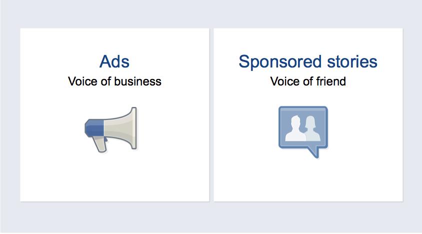 ¿Qué significan los anuncios de Facebook Stories Ads para las marcas?