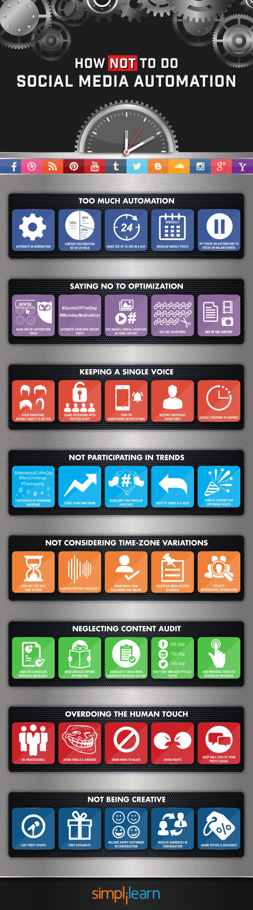 Automatizar las redes sociales. Desventajas