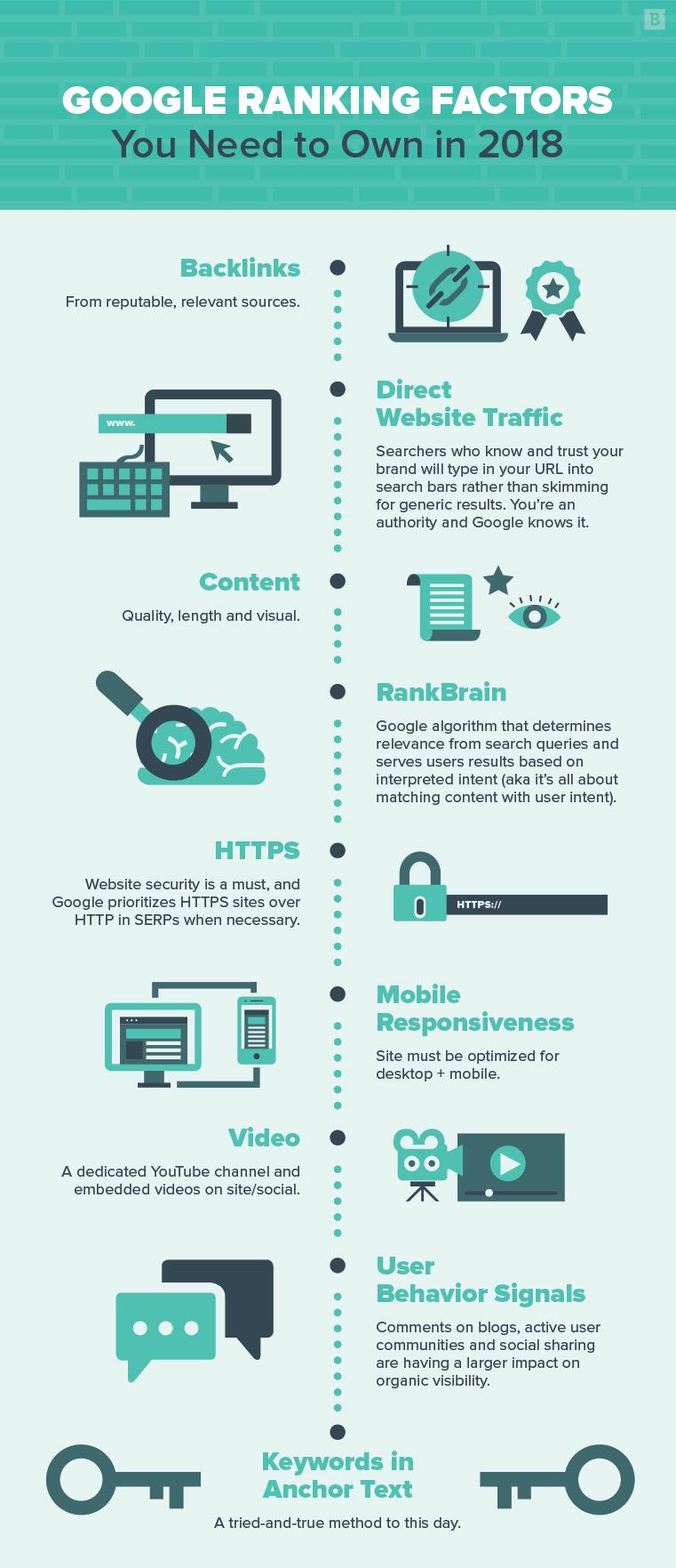 optimizar contenido para Google