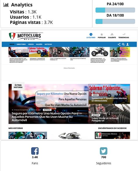 moto clubs blogs de motor de México