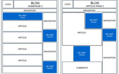 adsense-blog-placement