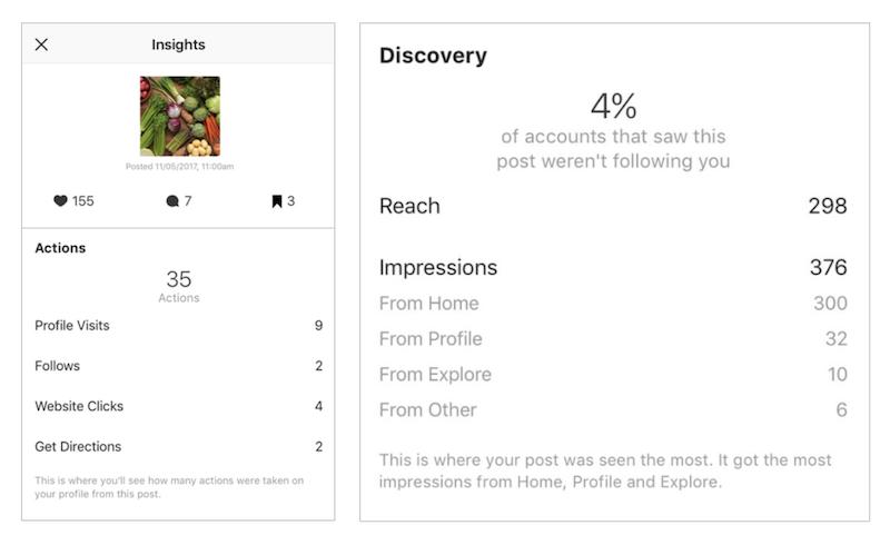 máximo provecho a los informes de Instagram Insights