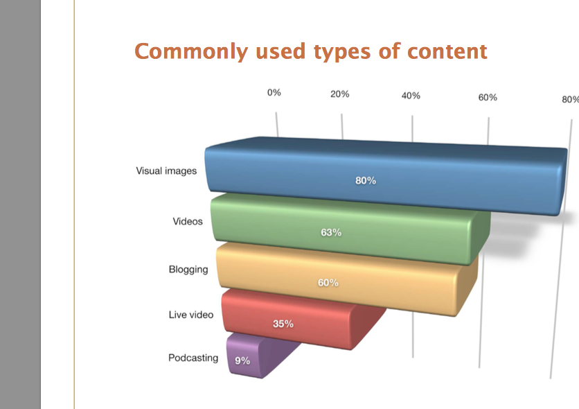 tendencias de branded content video