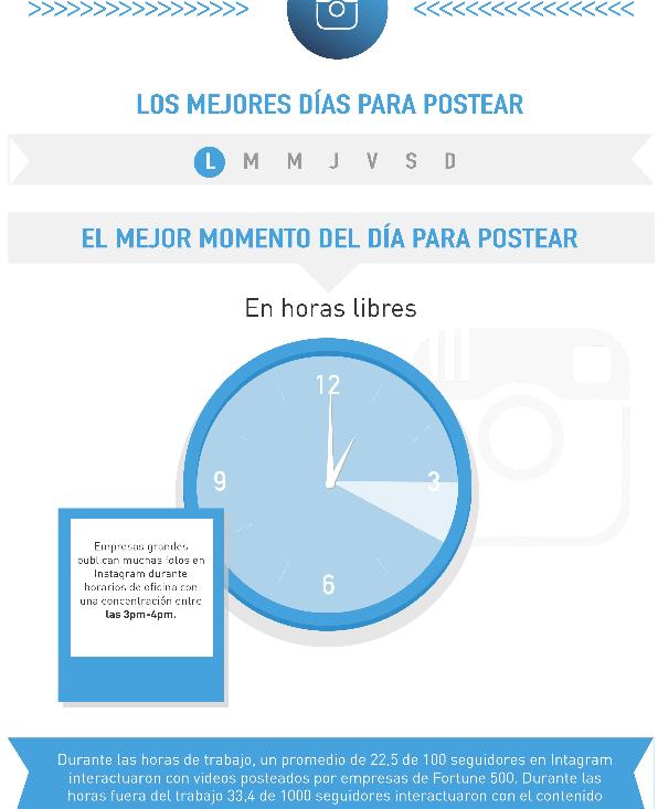 pymes en Instagram horario