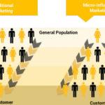Influencer vs microinfluencer