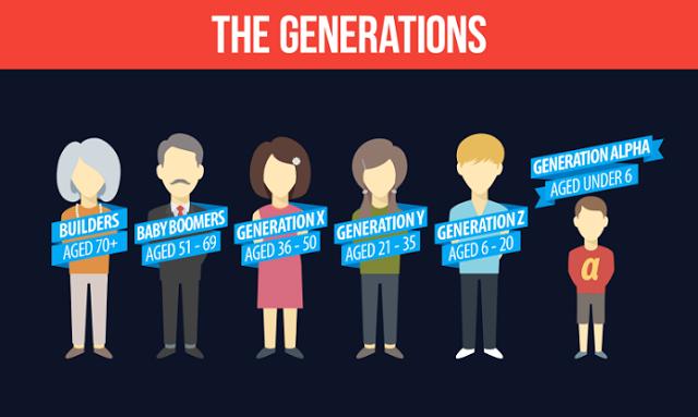 generación Alpha en influencers