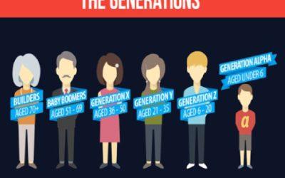 generacion-alpha