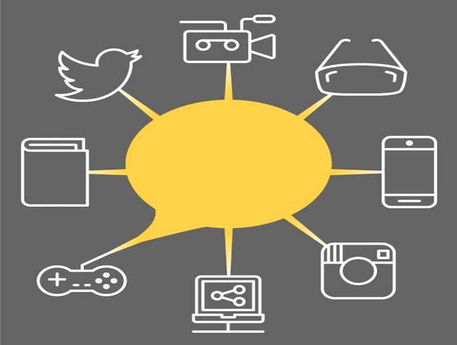 Marketing Transmedia grafico