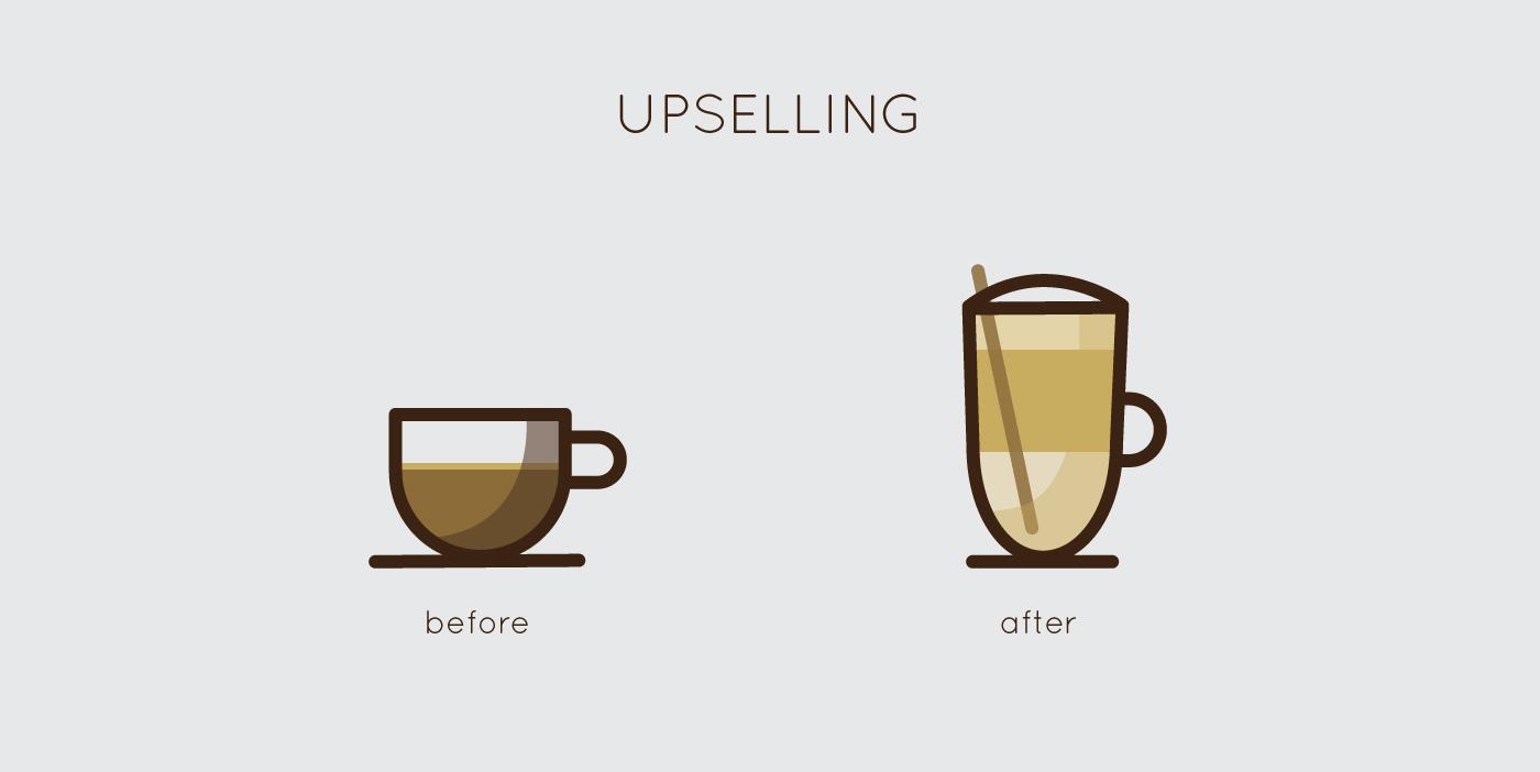 qué es el upselling