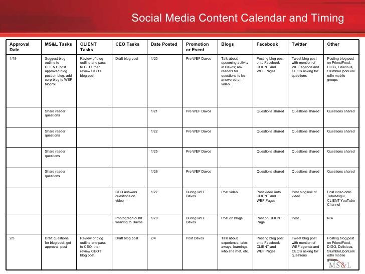 plan de difusión de contenidos