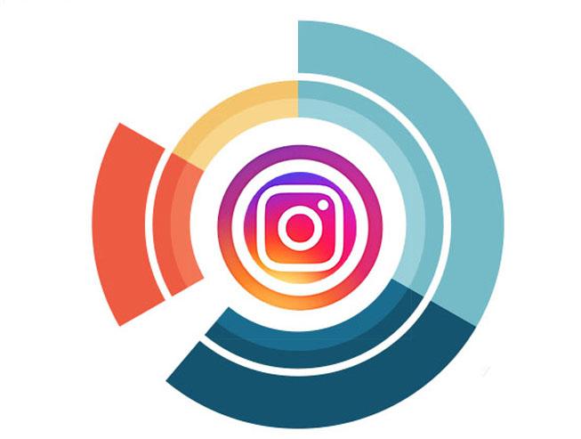 analizar seguidores de Instagram